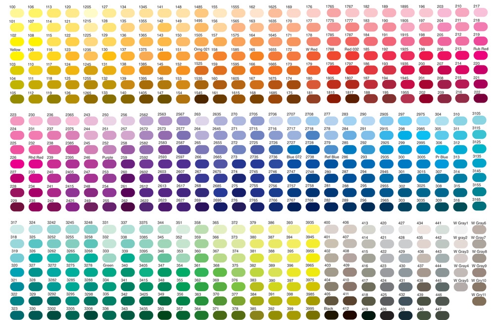 Amazing Pms Color Chart Gallery  Best Resume Examples By Industry